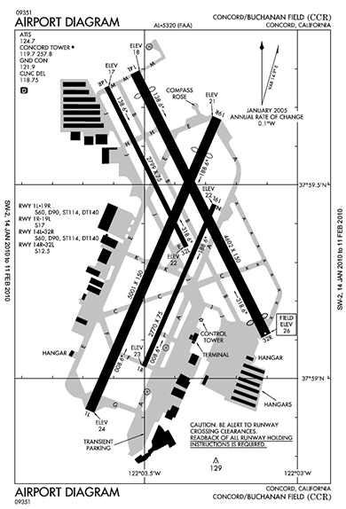 Airport Diagrams Pdf